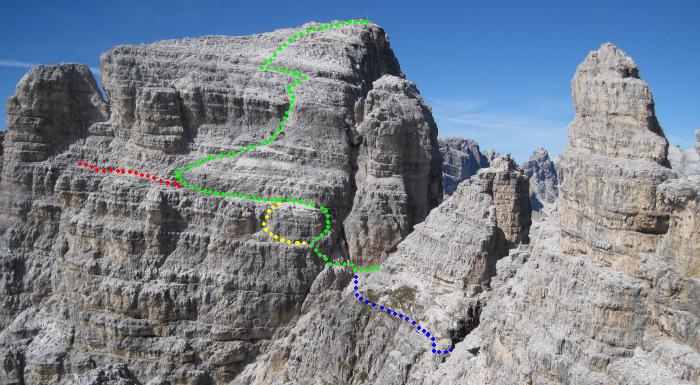 Klettersteig Drei Zinnen : Sextener dolomiten